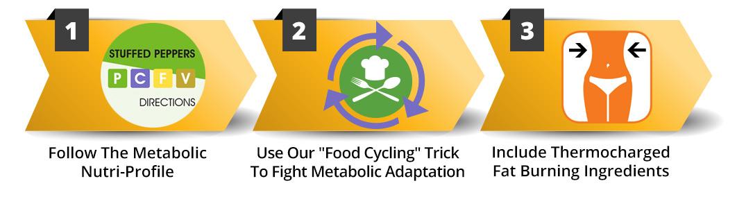 metabolic cooking reviews
