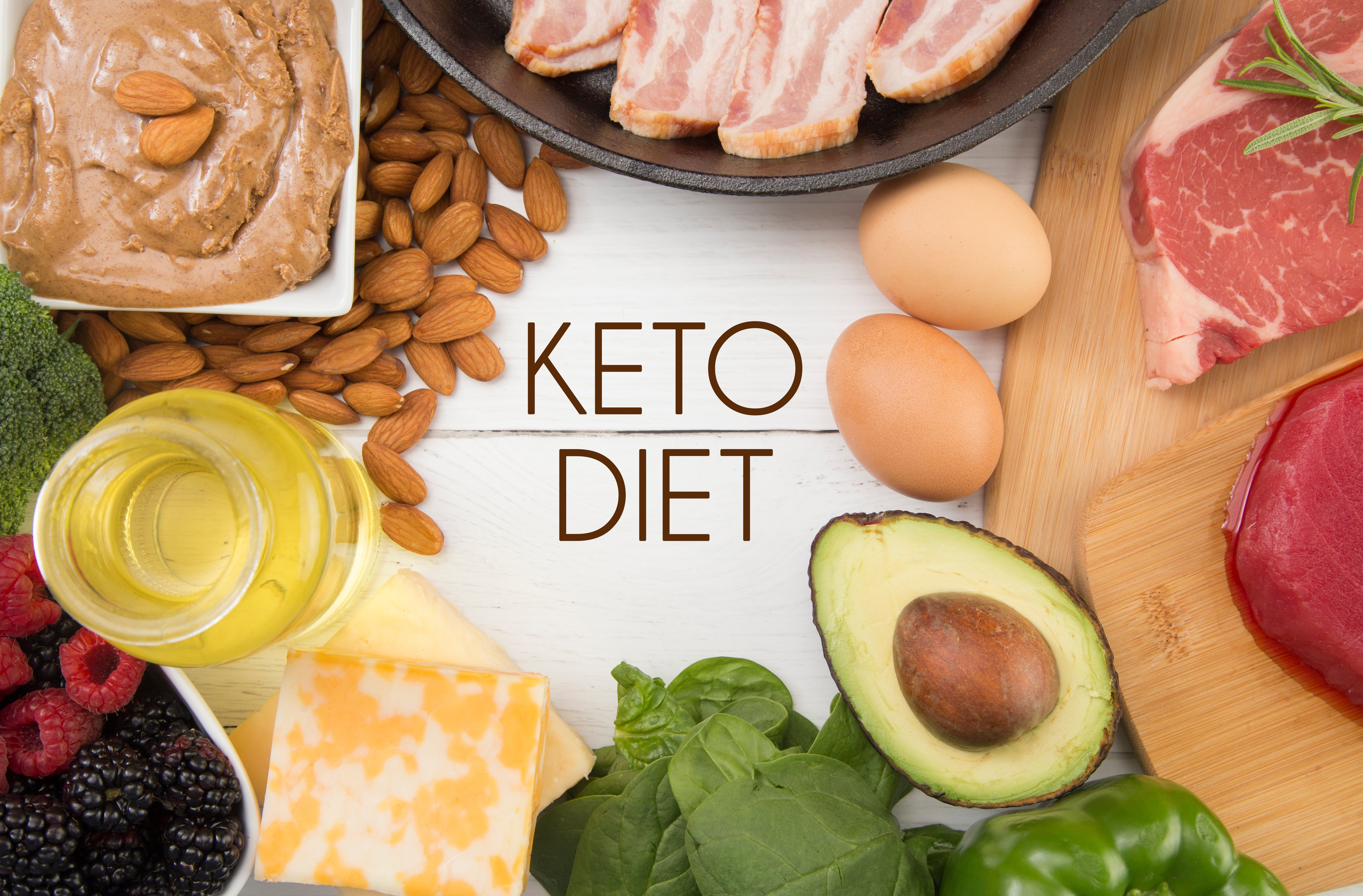 28 Days Keto Challenge guide